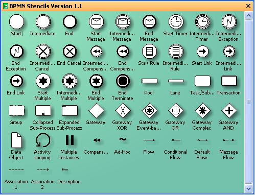 Visio vpn tunnel diagram visio firewall diagram elsavadorla for Viso templates